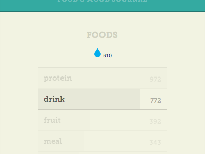 foods/drinks css subtle selected