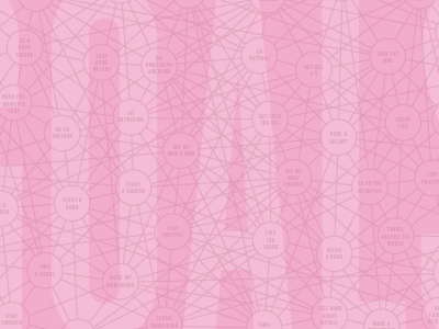 Goals non-profit goals graph lines pink typography annual report chart