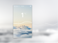 Day 02 : Weather UI