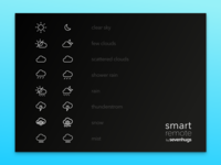 Smart Remote Weather Icons