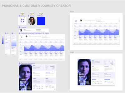 Personas & Customer Journey creator