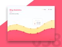 Day 58 - Blog Traffic
