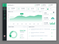 Croudify Dashboard