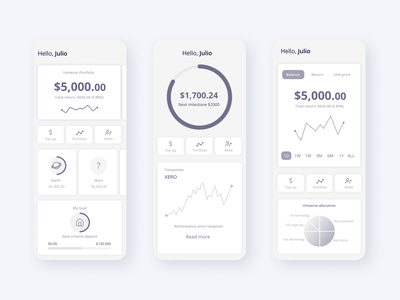 Investment App Wireframes 🤑 finance business investment fintech finance interface design app design ux ui
