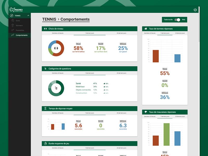 Imaginex Tennis   Dashboard logo stats web material front design ux ui admin dashboard tennis imaginex
