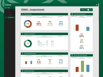 Imaginex Tennis | Dashboard logo stats web material front design ux ui admin dashboard tennis imaginex