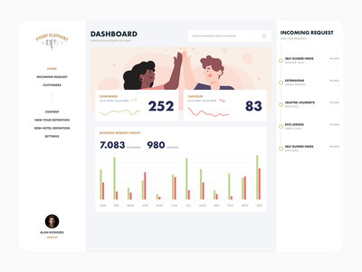 PYGMY Dashboard web design design web ux ui
