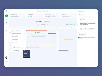 Followl ui ux webdesign dashboard app