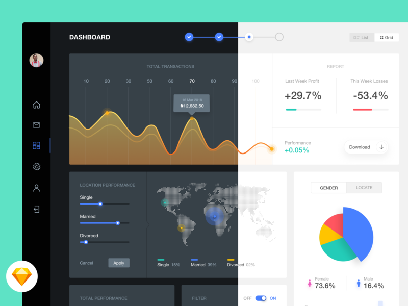 Dashboard Free Component analytics dark theme progress bar dashboard sliders chart graph sketch freebie