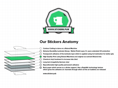 Our Stickers' Anatomy