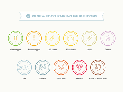 The Wine & Food Pairing Guide (Cheatsheet) skin tablet laptop phone stickerspub sticker sommelier tasting pairing guide food wine