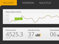 Dashboard work in progress