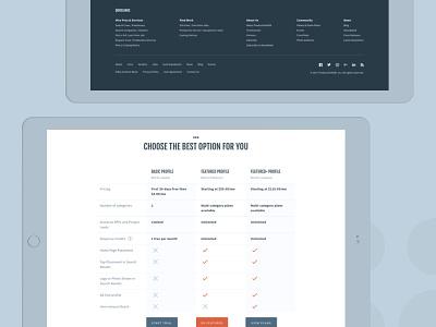 Portfolio progress cont'd ux website web design mockup ipad apple devices fjalla one source sans pro libre franklin