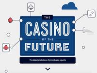 Casino of the Future