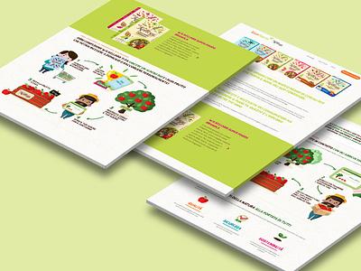 Kellogg food illustrations design ux ui user interface design website design website illustration graphics