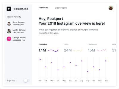 Instagram analytics dashboard - Report minimal graph animate ui dashboard invision studio motion ux ui instagram