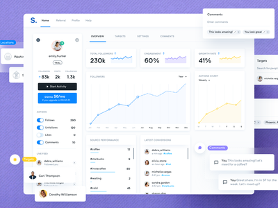 S. Dashboard - Real Project blue white cards chart analytics instagram purple designer interface ux ui dashboard