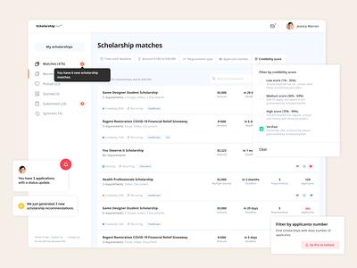 Scholarships Dashboard education scholarship scholarships web dashboard template dashboard design dashboard app dashboard ui dashboard