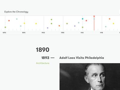 Chronology  invisible city philadelphia timeline