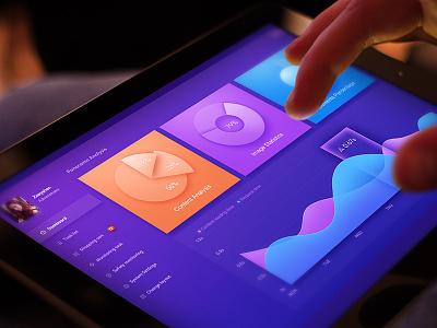 Dashboard design user interface histogram graphs graphic design visualization data dashboard chart area