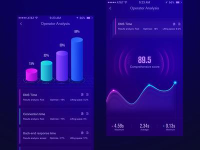 APP Data Graph Interface Design