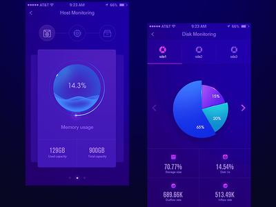 APP Data Interface Design By Zoeyshen