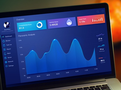 Dashboard by Zoeyshen graph pie monitoring animation chart dashboard fui data visualization cloud icon mobile web