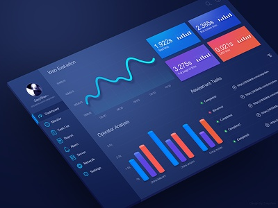 Dashboard by Zoeyshen graph histogram monitoring animation chart dashboard fui data visualization cloud icon mobile web