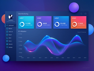 Disk monitoring page design by Zoeyshen graph histogram monitoring animation chart dashboard fui data visualization admin menu mobile web