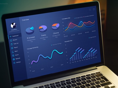 Dashboard design by Zoeyshen graph histogram monitoring 3d chart dashboard fui data visualization admin menu mobile web