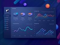 Dashboard design by Zoeyshen