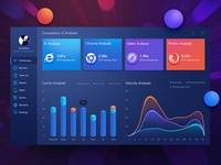 Web evaluation dashboard design by Zoeyshen