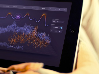 Data visualization interface design graph histogram monitoring admin chart dashboard fui data visualization cloud 3d mobile web