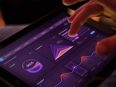 Dashboard design system interface web mobile 3d data visualization fui dashboard chart admin monitoring histogram graph