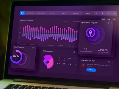 About Operation and maintenance monitoring interface design graph histogram monitoring admin chart dashboard fui data visualization 3d mobile web system interface