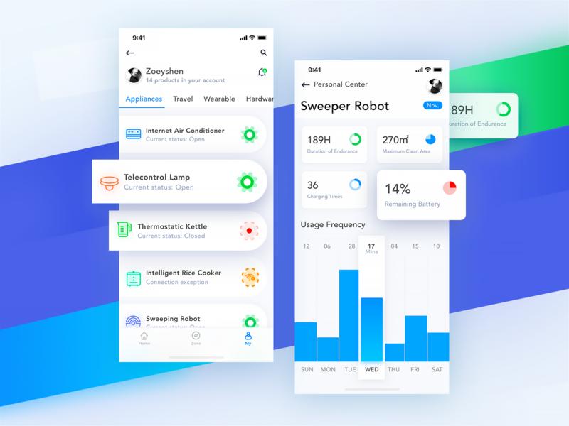 App Design By Zoeyshen intelligent monitoring fui visualization data design admin graph data visualization histogram animation icon monitoring mobile ui app chart dashboard