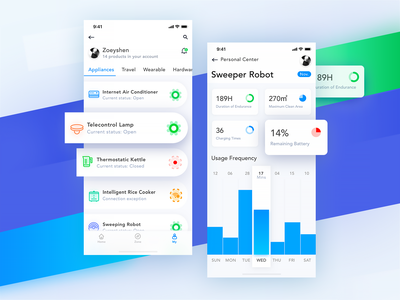 App Design By Zoeyshen intelligent monitoring fui visualization data design admin graph data visualization histogram animation icon monitoring mobile ui app chart dashboard