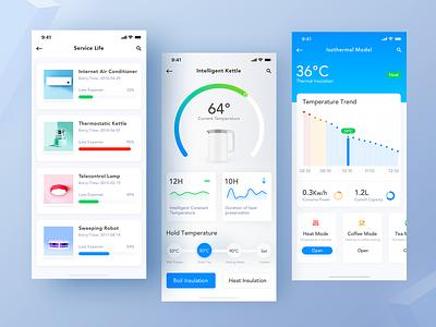 Smart Home Product Interface Design dashboard chart app ui mobile monitoring icon animation histogram data visualization graph admin design data visualization fui intelligent monitoring
