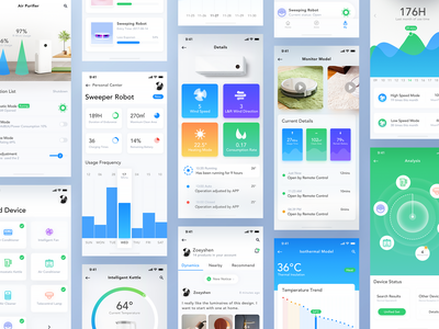 Smart Home Product Interface Design intelligent monitoring fui visualization data design admin graph data visualization histogram animation icon monitoring mobile ui app chart dashboard