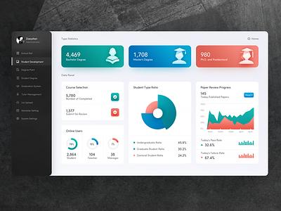 Dashboard fluent design design ui icon web mobile menu admin data visualization fui dashboard chart 3d monitoring histogram graph