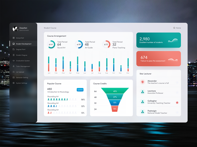 Dashboard fluent design admin histogram graph bar charts management systems data charts information charts statistical charts data visualization icon chart web monitoring dashboard