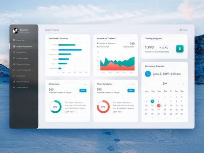 College Student Management System dashboard monitoring web chart icon data visualization statistical charts information charts data charts management systems bar charts graph histogram admin fluent design