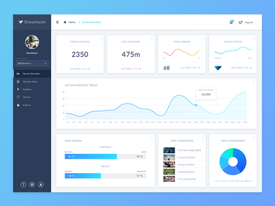 Dashboard Main simple clean gradation blue overview chart graph analytics streaming ux ui dashboard