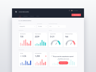 Dashboard Concept simple cms analytics ux red card date picker gauge chart clean ui dashboard