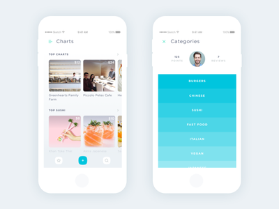Food review app concept interface clean scroll list ios restaurant food interaction design user interface user experience ux designer ui designer