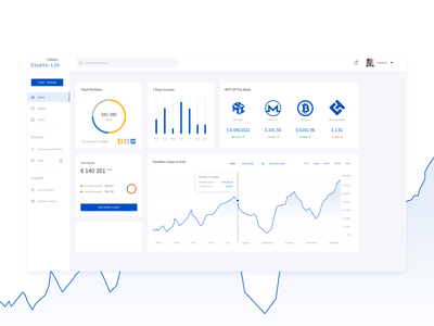UI Kit for Crypto Trading apps ux dashboard design dashboard flat design dashboard template dashboard ui dashboard admin dashboard admin crypto exchange crypto currency crypto trading crypto wallet crypto
