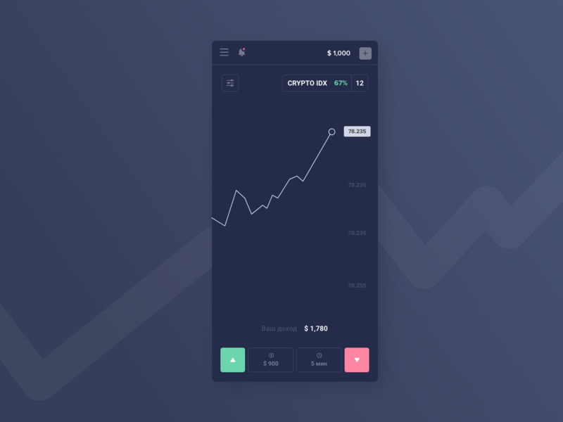 Trading platform mobile concept 2.0 trading binary platform money currency mobile app crypto trading assets app