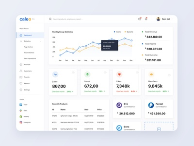 Sales Dashboard Web UI