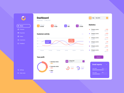 E-commerce dashboard financial analytic panel tablet ipad mobile application product design ux ui purple e-commerce dashboard