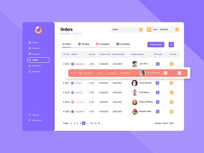 E-commerce dashboard ecommerce dashboard ui ux product design